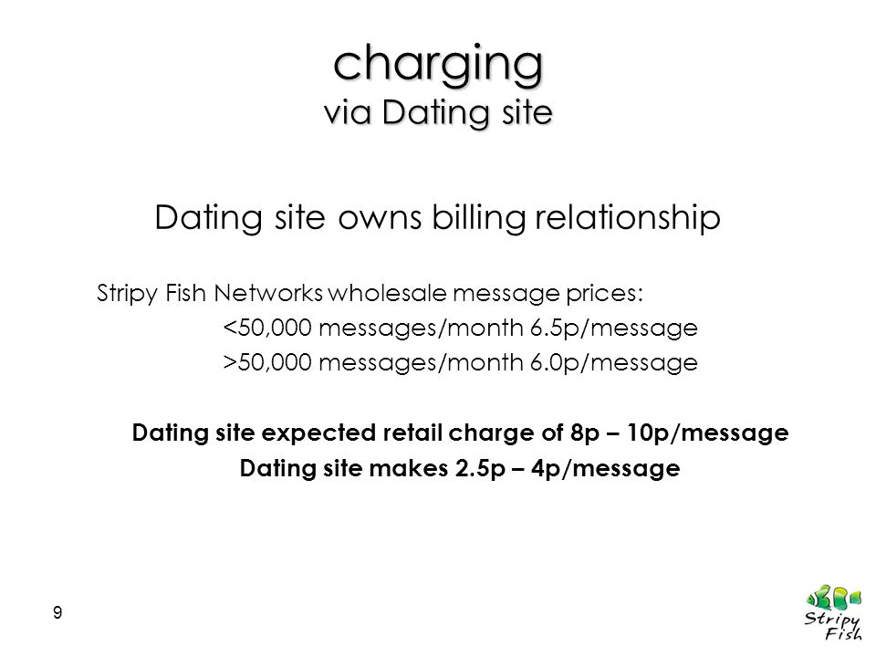 9 charging via Dating site Dating site owns billing relationship Stripy Fish Networks wholesale message prices: <50,000 messages/month 6.5p/message >50,000 messages/month 6.0p/message Dating site expected retail charge of 8p – 10p/message Dating site makes 2.5p – 4p/message