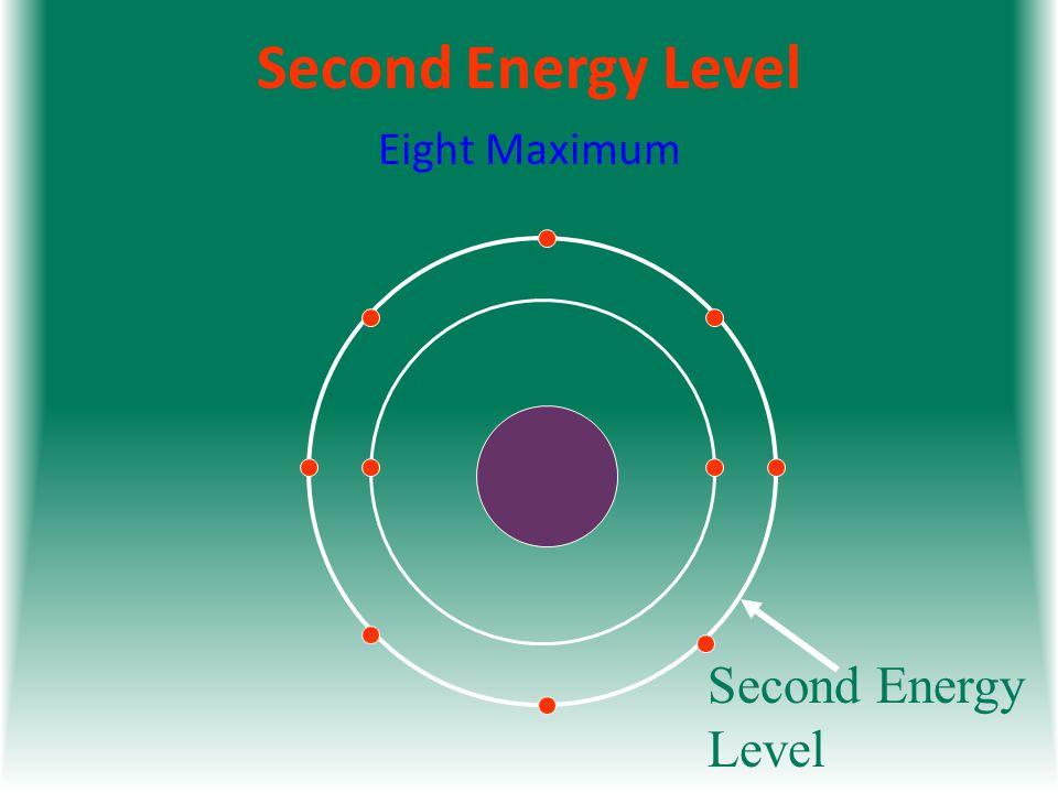 Second Energy Level Eight Maximum Second Energy Level