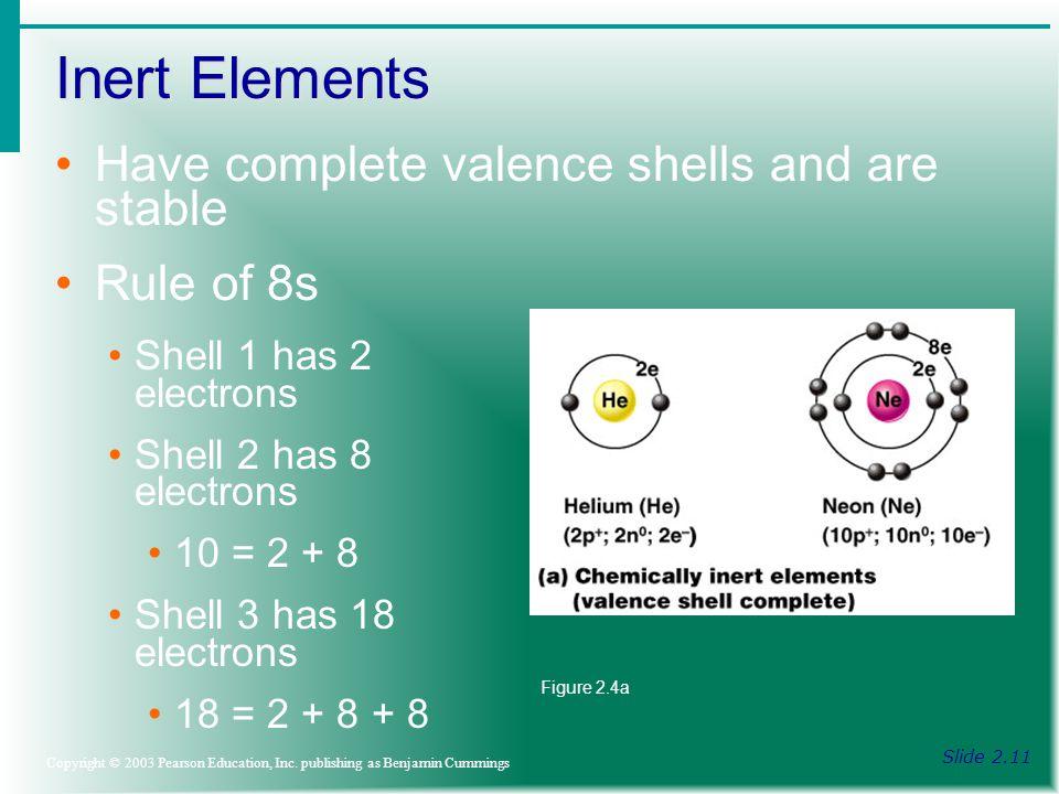 Inert Elements Slide 2.11 Copyright © 2003 Pearson Education, Inc.