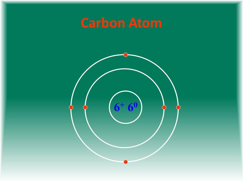 Carbon Atom 6 + 6 0