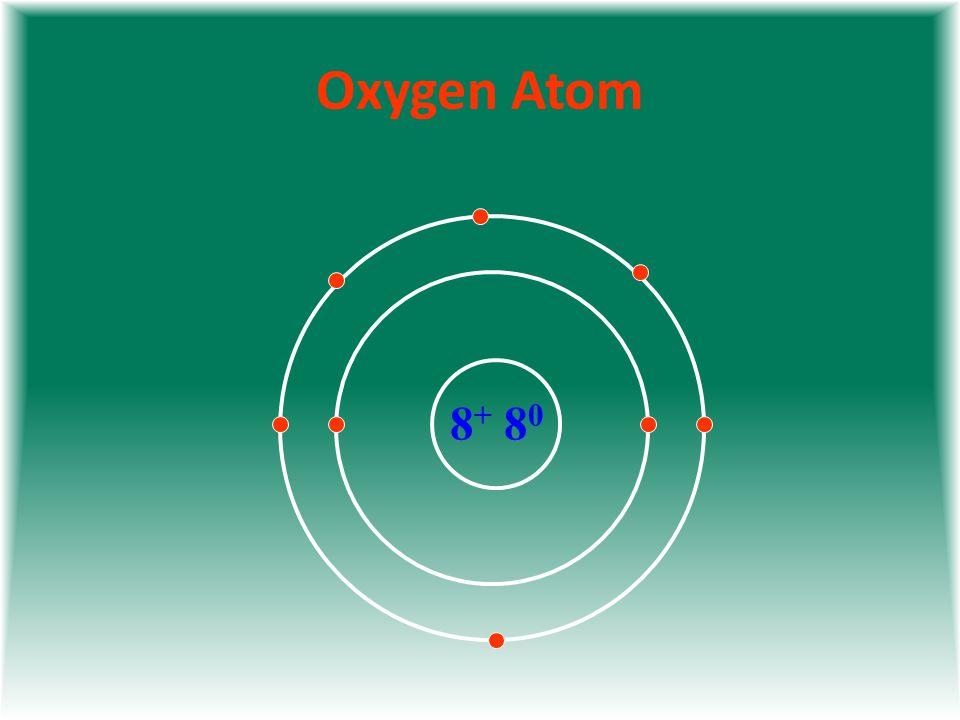 Oxygen Atom 8 + 8 0