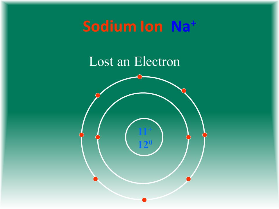 Sodium Ion Na + Lost an Electron