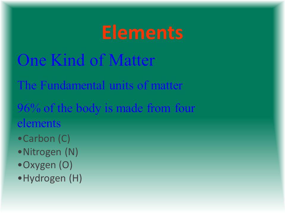 Four Covalent Bonds in Carbon