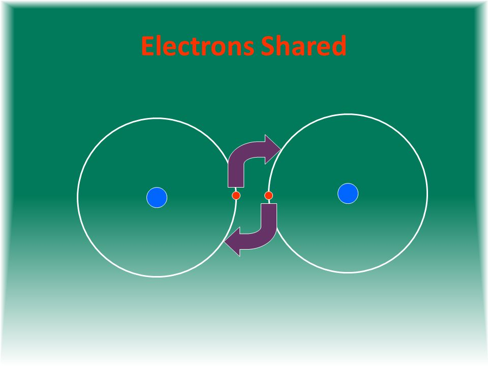 Electrons Shared