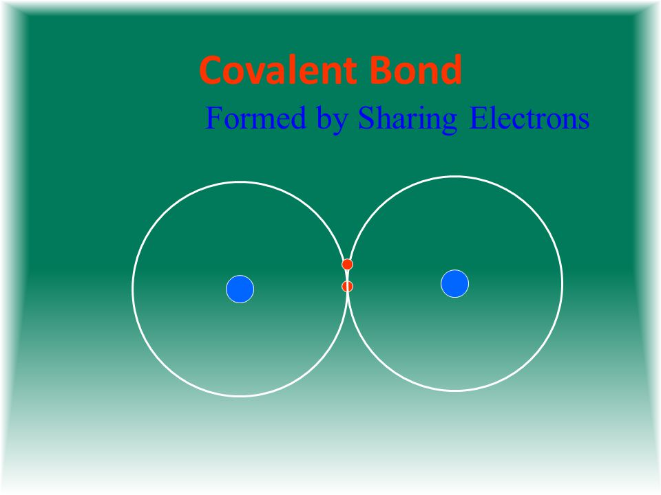 Covalent Bond Formed by Sharing Electrons