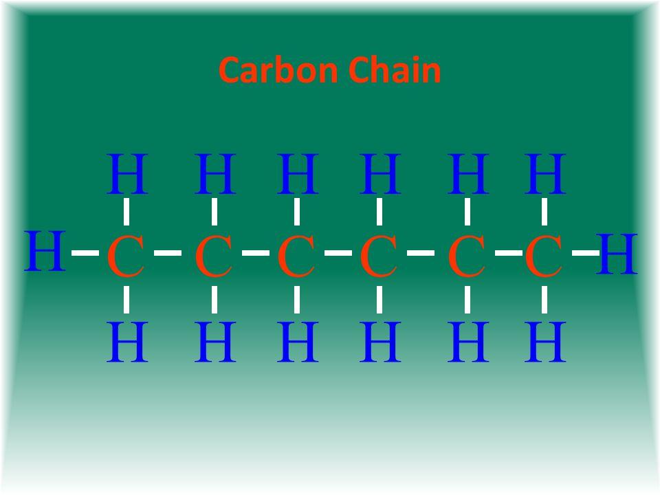 Carbon Chain C H H H C H H C H H C H H C H H C H H H