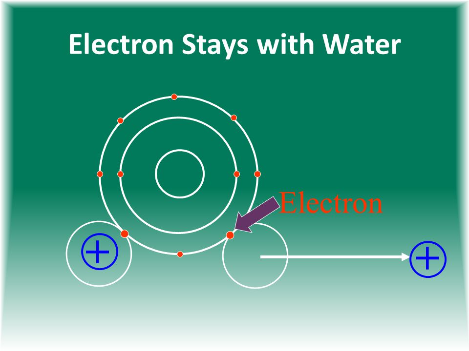 Electron Stays with Water + + Electron