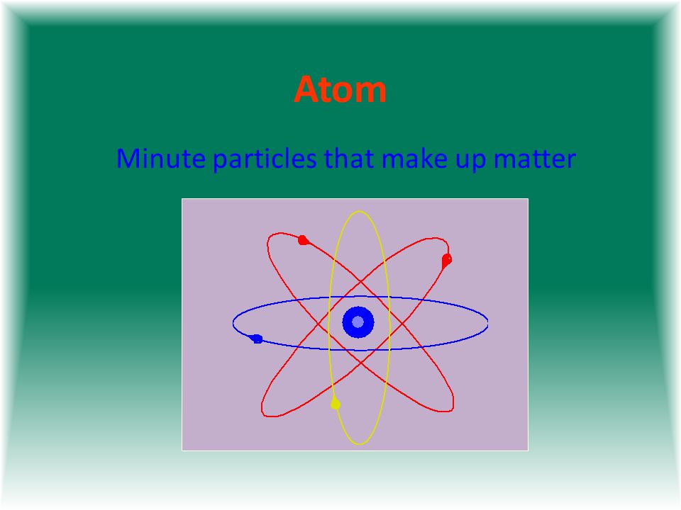 Radioactive Isotopes Break down at a constant rate – Half Life