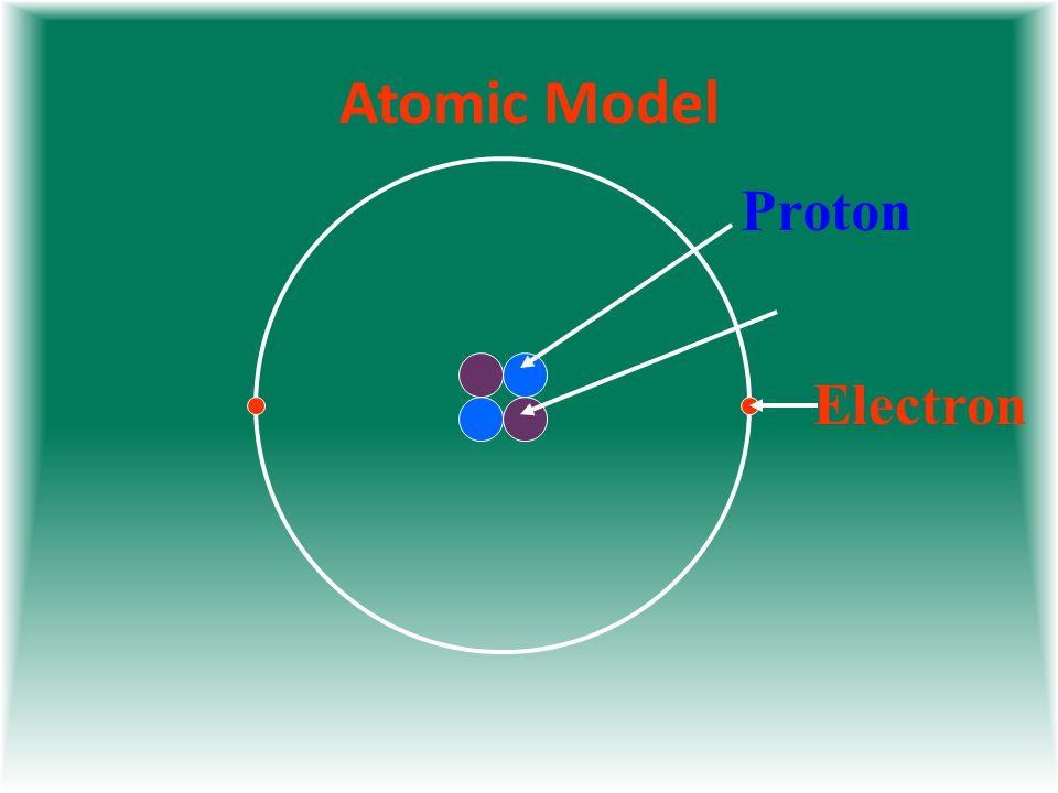 Atomic Model Proton Neutron Electron