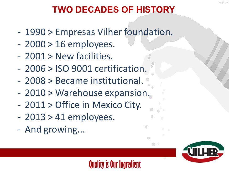 Versión: 0 TWO DECADES OF HISTORY > Empresas Vilher foundation.
