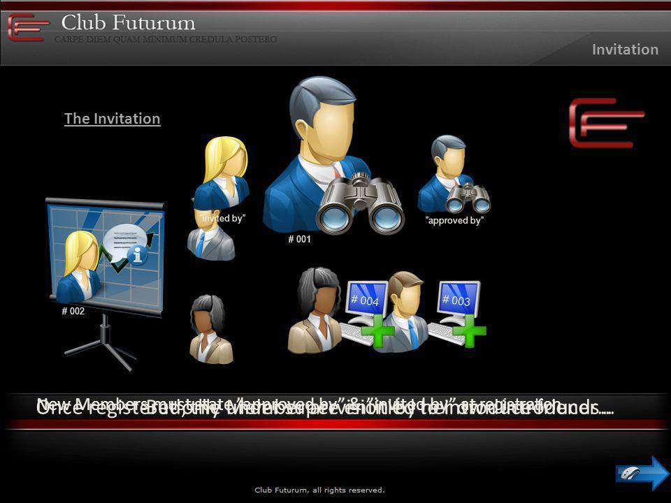 The Partner Income Partner Income Shop Futurum Phone Futurum Dating Futurum Games Futurum More to come… End-users spend money on Partner websites