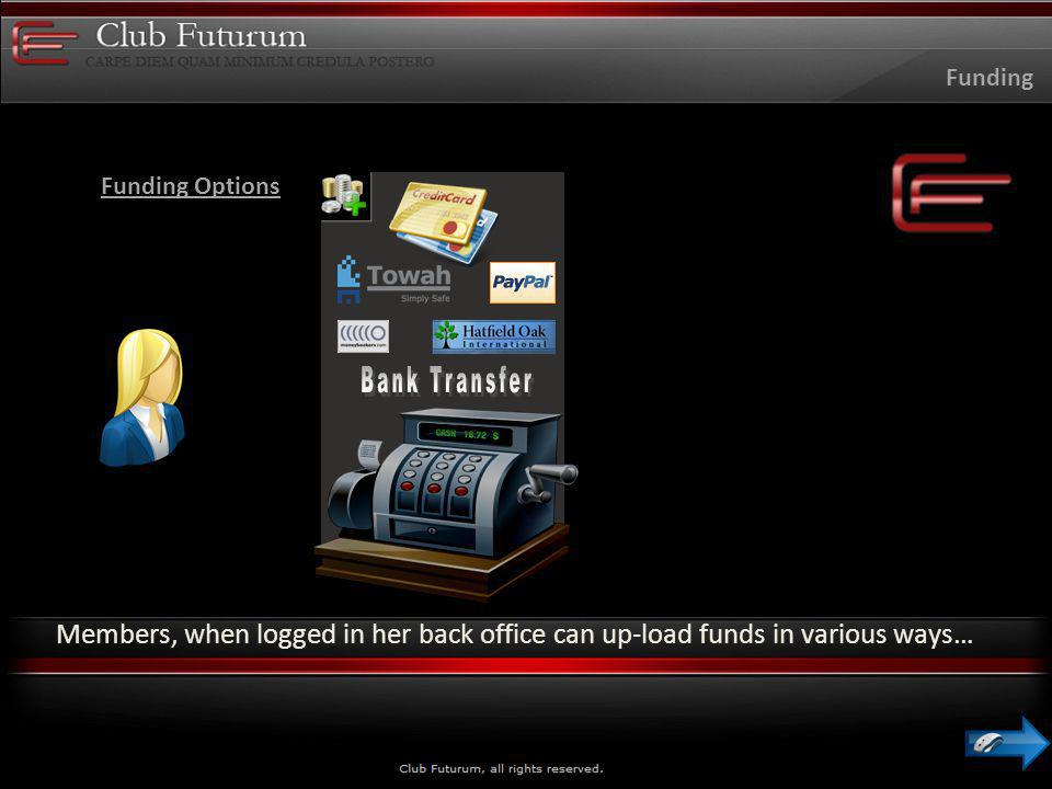 Funding Options Funding Members, when logged in her back office can up-load funds in various ways…