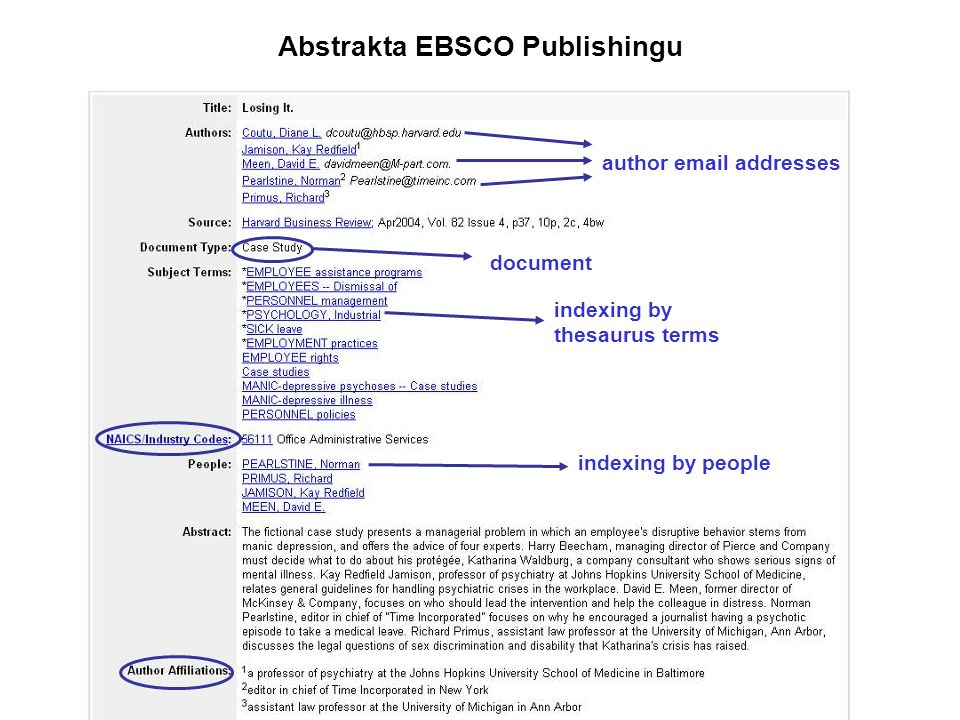 Abstrakta EBSCO Publishingu author email addresses document indexing by thesaurus terms indexing by people