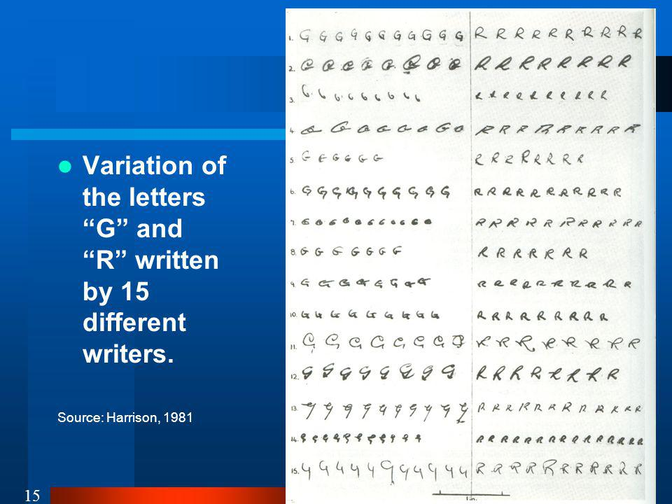 15 Variation of the letters G and R written by 15 different writers. Source: Harrison, 1981