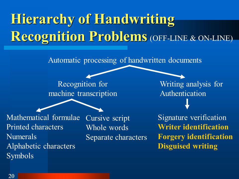 20 Hierarchy of Handwriting Recognition Problems Automatic processing of handwritten documents Recognition for machine transcription Mathematical formulae Printed characters Numerals Alphabetic characters Symbols Cursive script Whole words Separate characters Writing analysis for Authentication Signature verification Writer identification Forgery identification Disguised writing (OFF-LINE & ON-LINE)