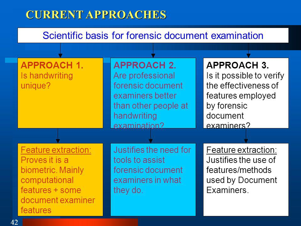 42 Scientific basis for forensic document examination CURRENT APPROACHES APPROACH 1.