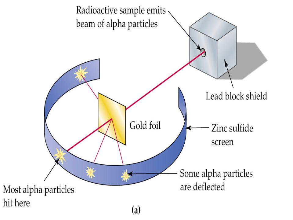 Nucleus - Gold Foil Experiment Nucleus discovered by Lord Ernest Rutherford Gold Foil Experiment a.k.a. Alpha Scattering Experiment Alpha particle - p