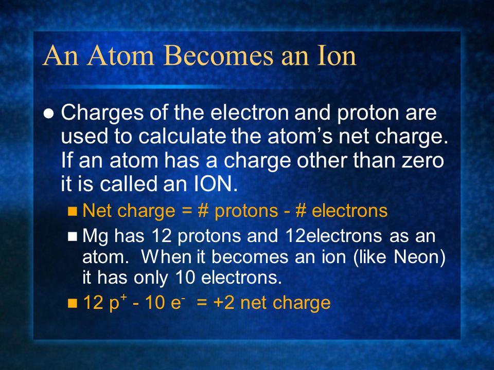 Particles of an Atom ParticleSymbolChargeMassLocation Proton p + +1 1 amuNucleus Electron e - ~ 0 amuOutside nucleus Neutron n 0 01 amuNucleus