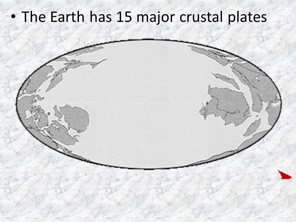 The Earth has 15 major crustal plates
