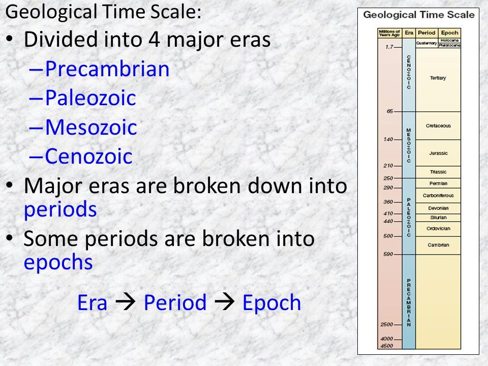 Geological Time Scale: Divided into 4 major eras – Precambrian – Paleozoic – Mesozoic – Cenozoic Major eras are broken down into periods Some periods