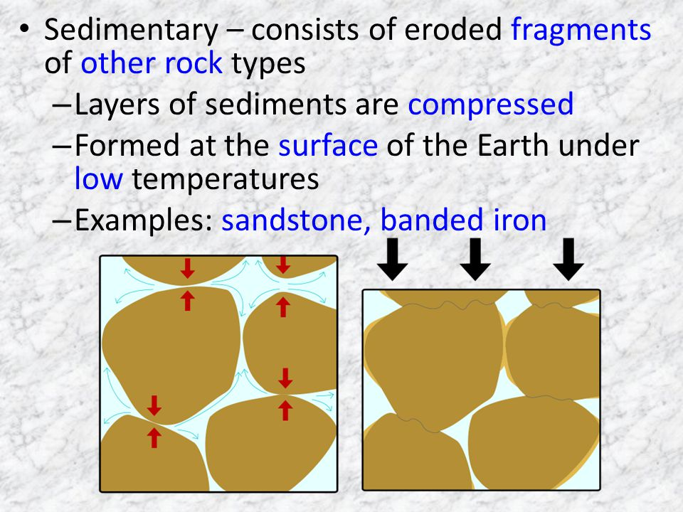 Sedimentary – consists of eroded fragments of other rock types – Layers of sediments are compressed – Formed at the surface of the Earth under low temperatures – Examples: sandstone, banded iron