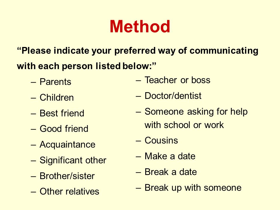 Method Please indicate your preferred way of communicating with each person listed below: –Parents –Children –Best friend –Good friend –Acquaintance –Significant other –Brother/sister –Other relatives –Teacher or boss –Doctor/dentist –Someone asking for help with school or work –Cousins –Make a date –Break a date –Break up with someone
