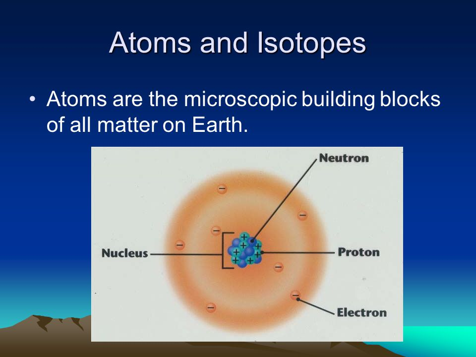 Atoms and Isotopes Atoms have 3 small parts: –protons (positive charge) and neutrons (no charge) are located in the nucleus (center) –electrons (negative charge) orbit in clouds around the nucleus