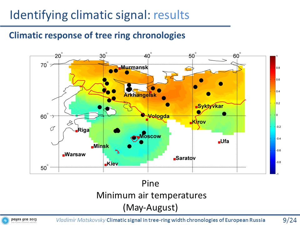 Identifying climatic signal: results 9/24 Vladimir Matskovsky Climatic signal in tree-ring width chronologies of European Russia Climatic response of