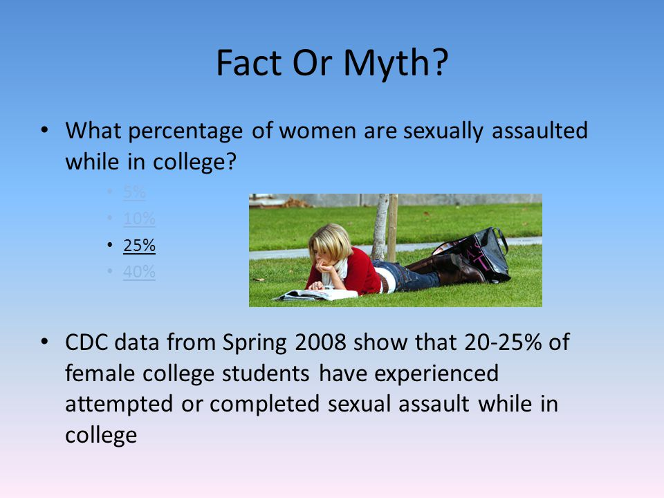 Fact Or Myth. What percentage of women are sexually assaulted while in college.