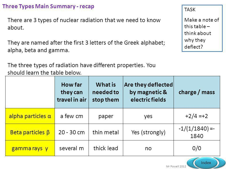 Mr Powell 2012 Index Three Types Main Summary - recap There are 3 types of nuclear radiation that we need to know about.