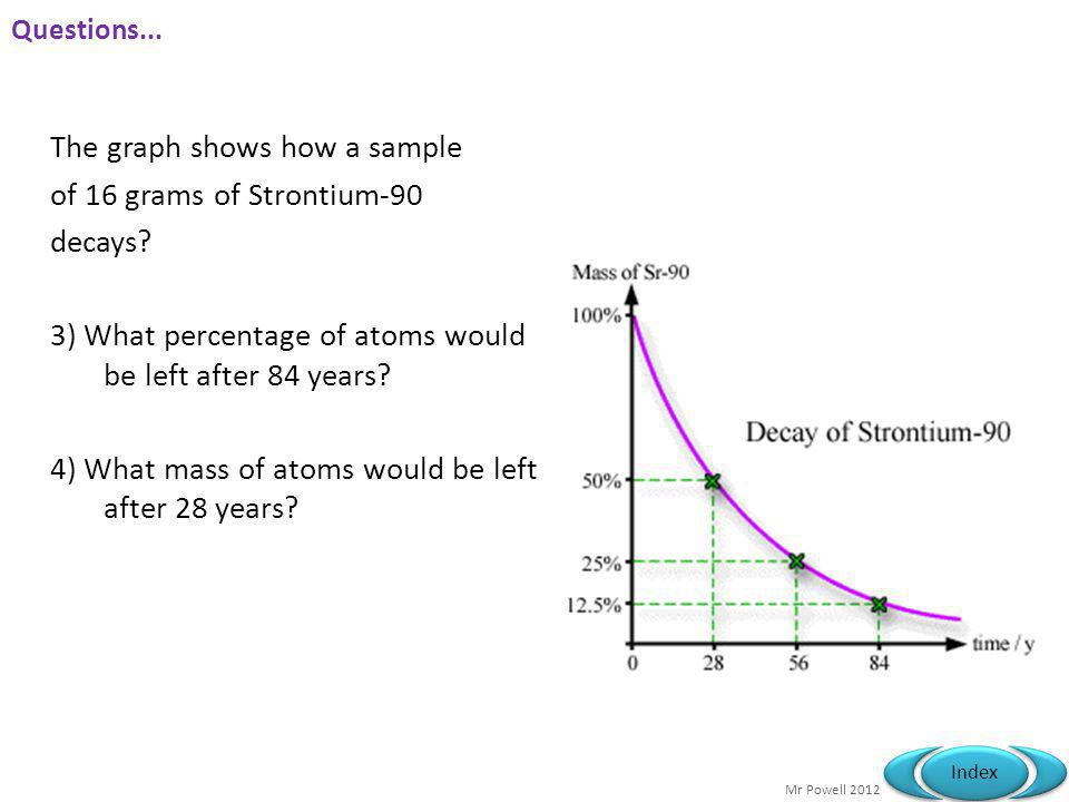 Mr Powell 2012 Index Questions...The graph shows how a sample of 16 grams of Strontium-90 decays.