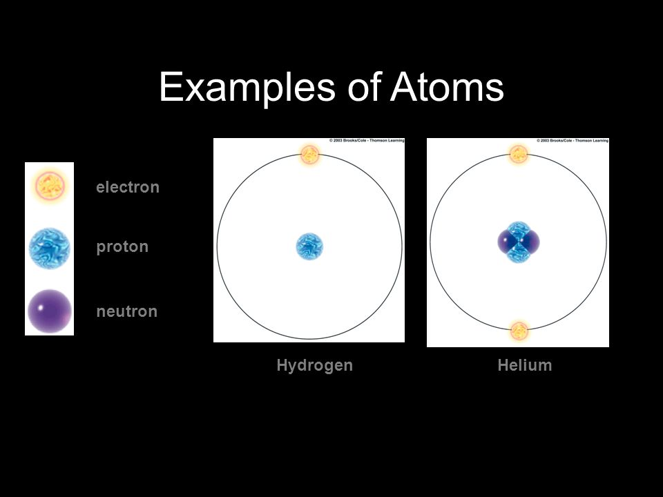 Chemical Bonds, Molecules, & Compounds Bond is union between electron structures of atoms Atoms bond to form molecules Molecules may contain atoms of only one element - O 2 Molecules of compounds contain more than one element - H 2 O