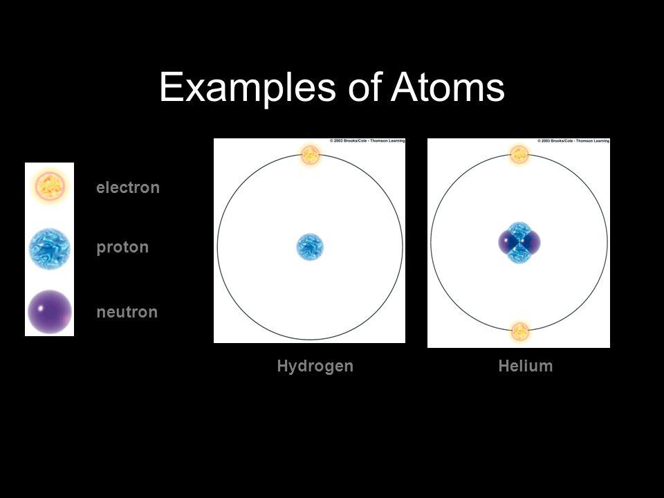 HydrogenHelium electron proton neutron Examples of Atoms