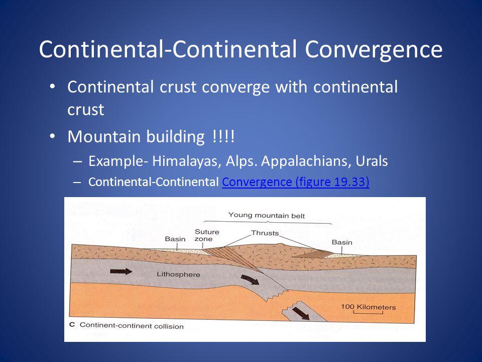 Continental-Continental Convergence Continental crust converge with continental crust Mountain building !!!! – Example- Himalayas, Alps. Appalachians,