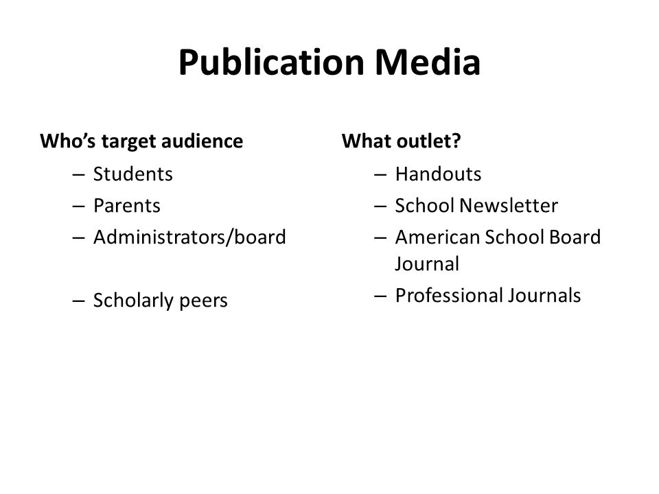 What are the publication guidelines.