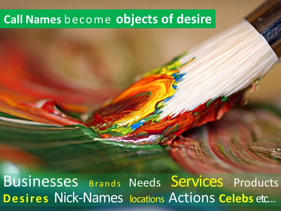 Call Names become objects of desire Businesses Brands Needs Services Products Desires Nick-Names locations Actions Celebs etc…