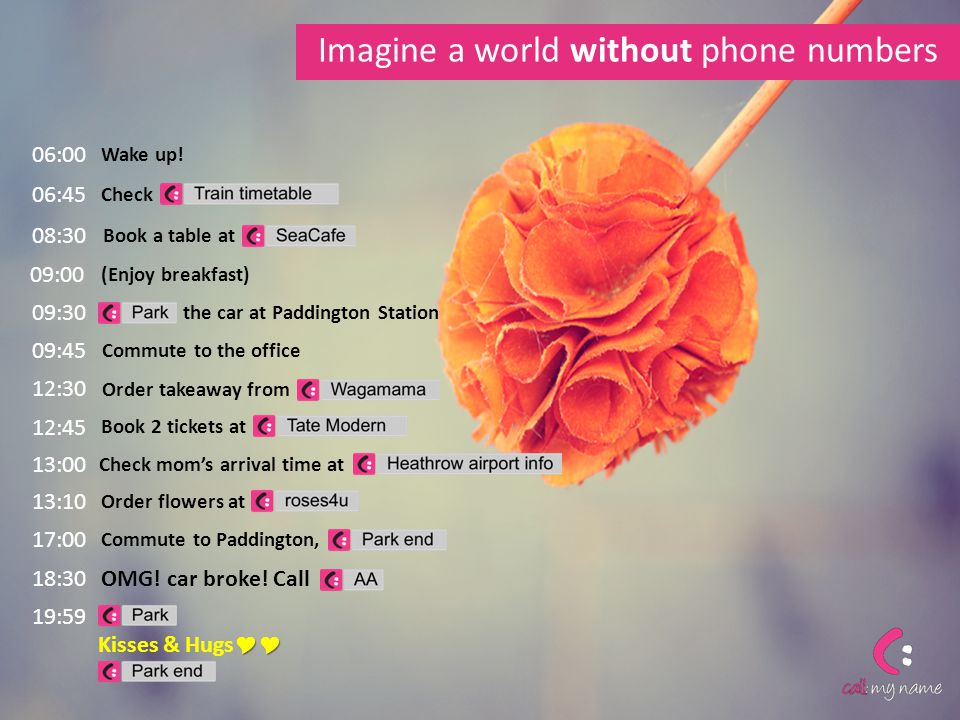Imagine a world without phone numbers 06:00 Wake up.