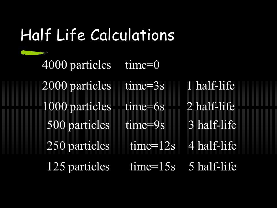 Half-Life – time it takes for half the radioactive particles to decay Atoms Not Decayed Time 1234