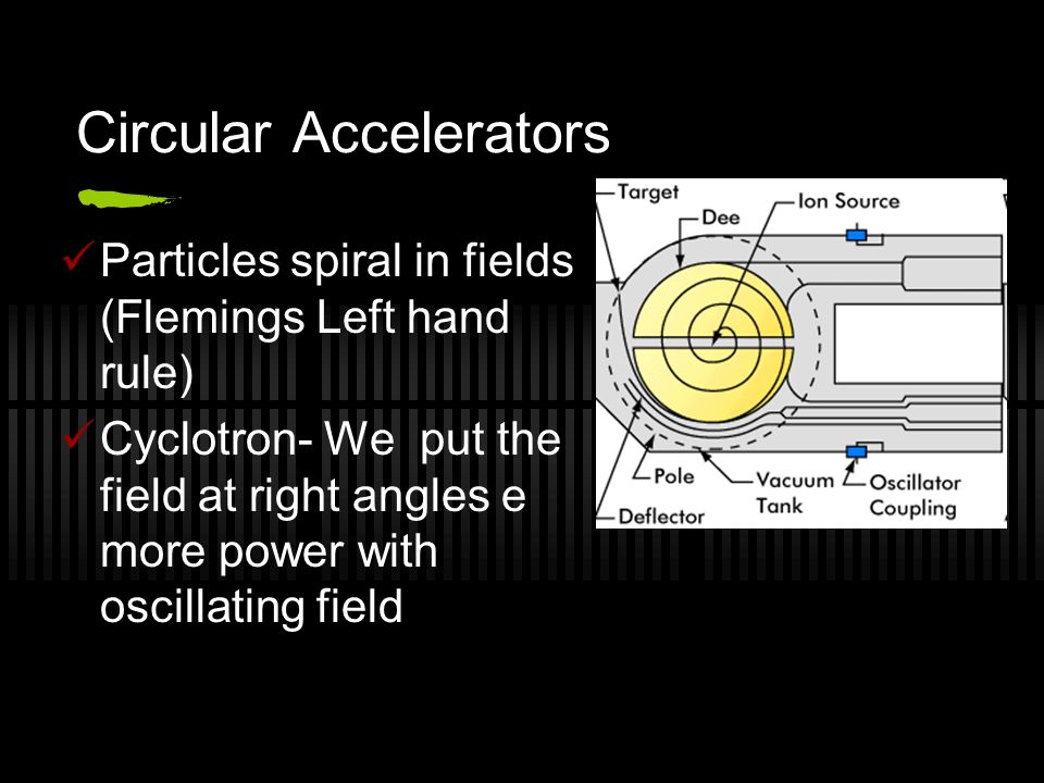 Particle Accelerators-Linear Very high Voltage electric fields Electro-magnetic attraction pulls particles down.