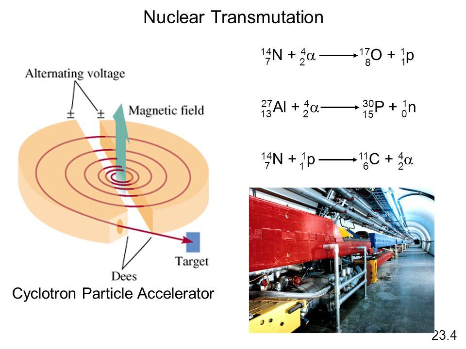 Nuclear Transmutation Cyclotron Particle Accelerator 14 N + 4 17 O + 1 p 7 2 8 1 27 Al + 4 30 P + 1 n 13 2 15 0 14 N + 1 p 11 C + 4 7 1 6 2 23.4