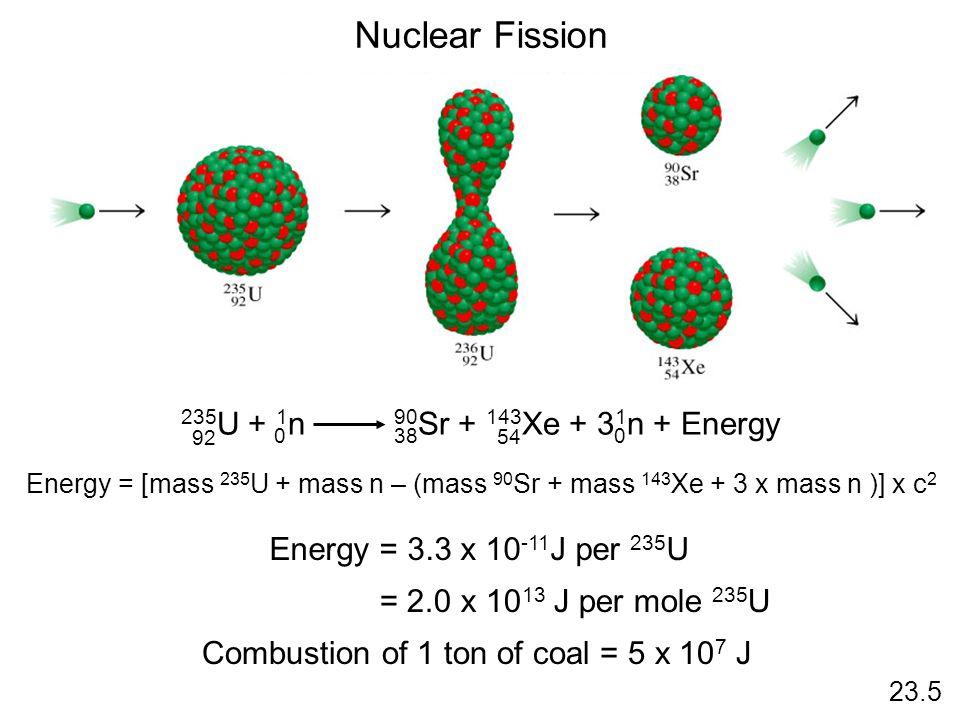 Nuclear Fission 23.5 235 U + 1 n 90 Sr + 143 Xe + 3 1 n + Energy 92 54 3800 Energy = [mass 235 U + mass n – (mass 90 Sr + mass 143 Xe + 3 x mass n )]
