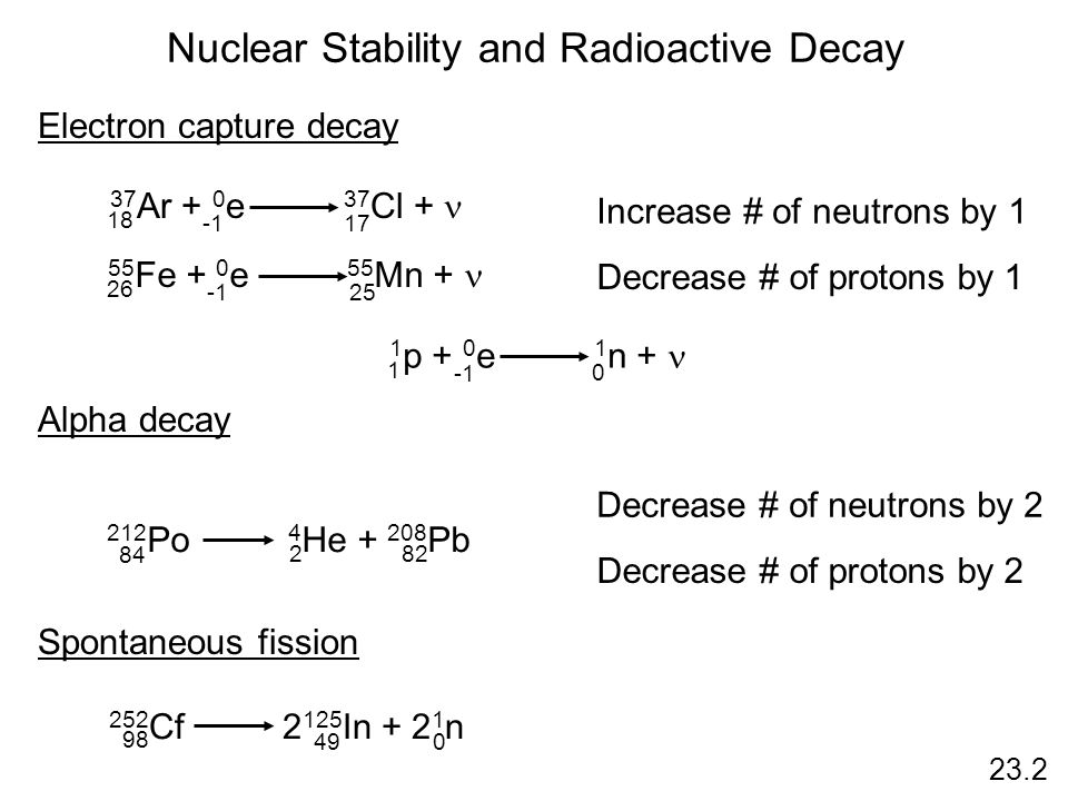 Electron capture decay Increase # of neutrons by 1 Decrease # of protons by 1 Nuclear Stability and Radioactive Decay 37 Ar + 0 e 37 Cl + 18 17 55 Fe