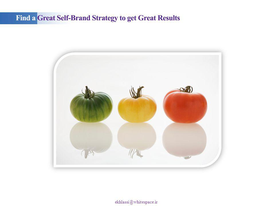 Develop a self-brand strategy Your self-brand strategy should be short and focused.