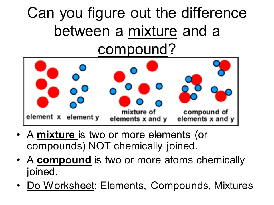 Can you figure out the difference between a mixture and a compound? A mixture is two or more elements (or compounds) NOT chemically joined. A compound