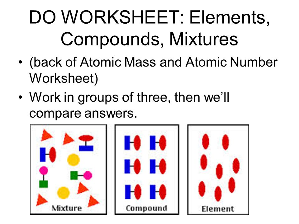 DO WORKSHEET: Elements, Compounds, Mixtures (back of Atomic Mass and Atomic Number Worksheet) Work in groups of three, then well compare answers.