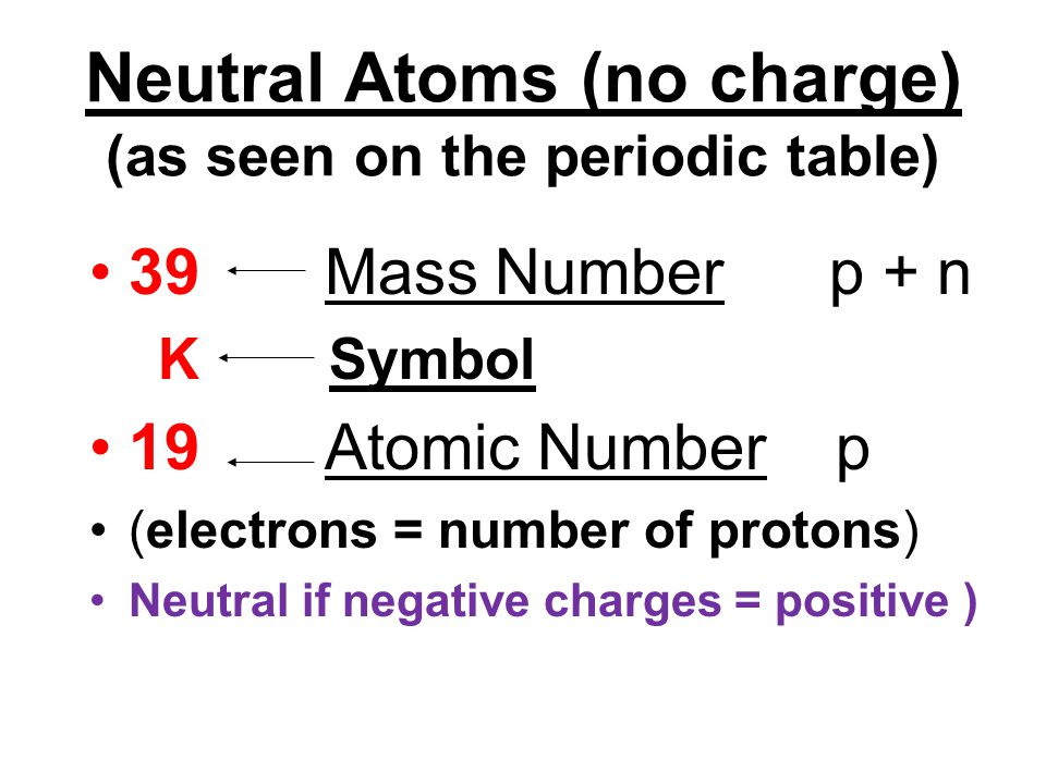 Neutral Atoms (no charge) (as seen on the periodic table) 39 Mass Number p + n K Symbol 19 Atomic Number p (electrons = number of protons) Neutral if