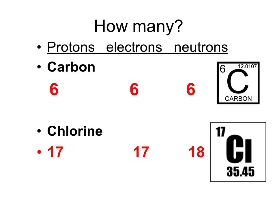How many? Protons electrons neutrons Carbon 6 6 6 Chlorine 17 17 18
