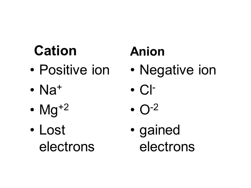 Cation Positive ion Na + Mg +2 Lost electrons Anion Negative ion Cl - O -2 gained electrons