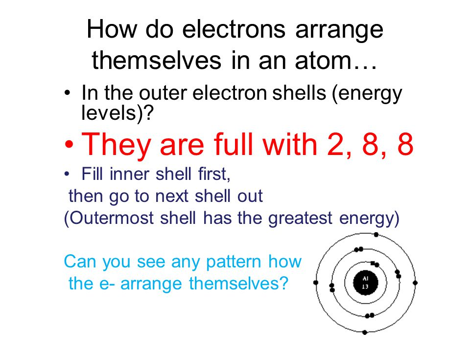 How do electrons arrange themselves in an atom… In the outer electron shells (energy levels)? They are full with 2, 8, 8 Fill inner shell first, then