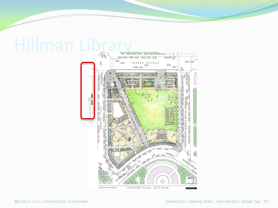 Caitlinn Cork | Deanna Miller | Oren Kravetz | Satyajit Das 30BID 2010 | A.4 | Hillman Library Full-o-Meter Hillman Library